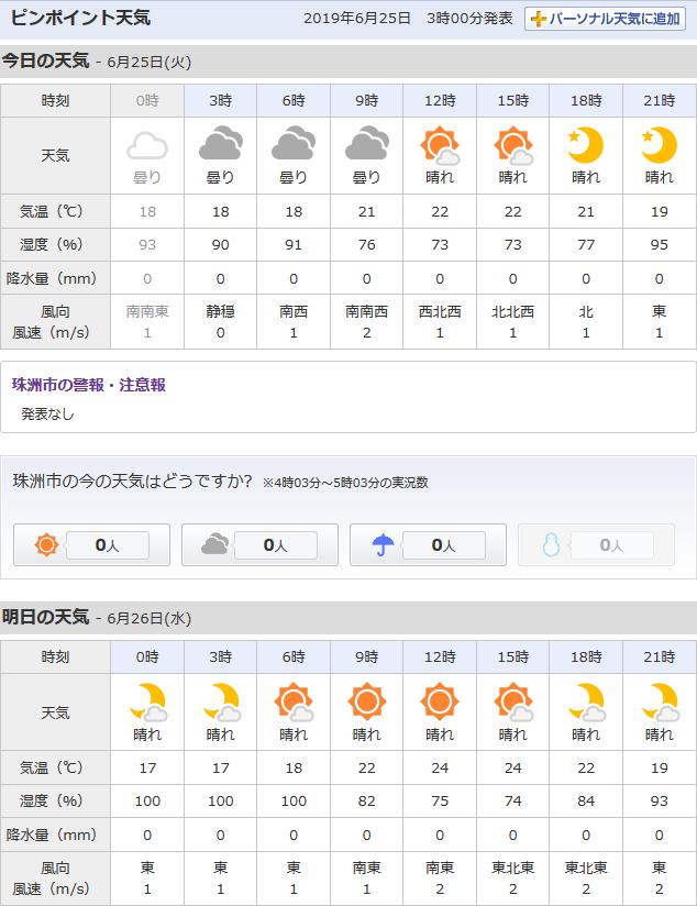 6/25天気予報