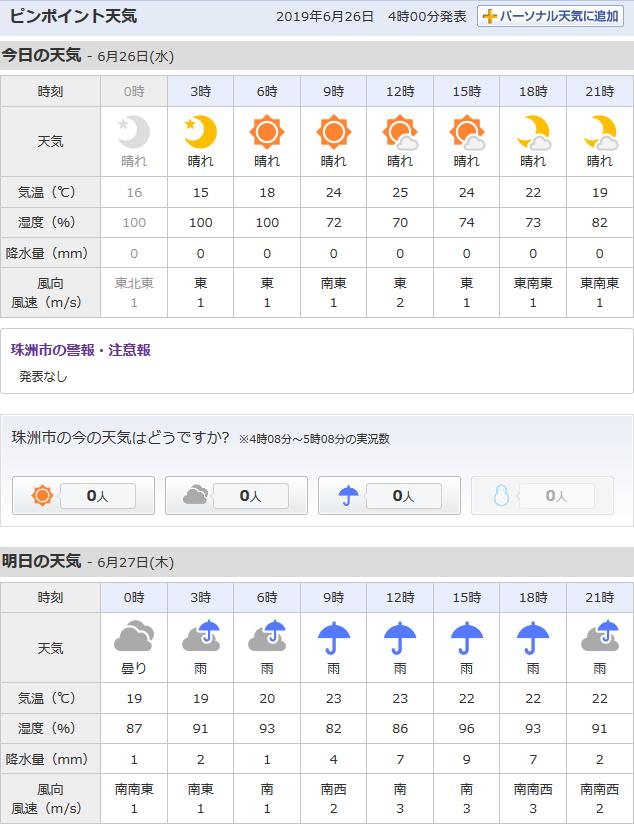 6/26天気予報