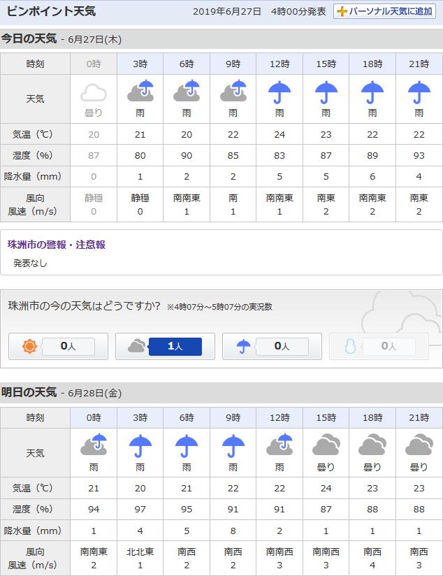 6/27天気予報