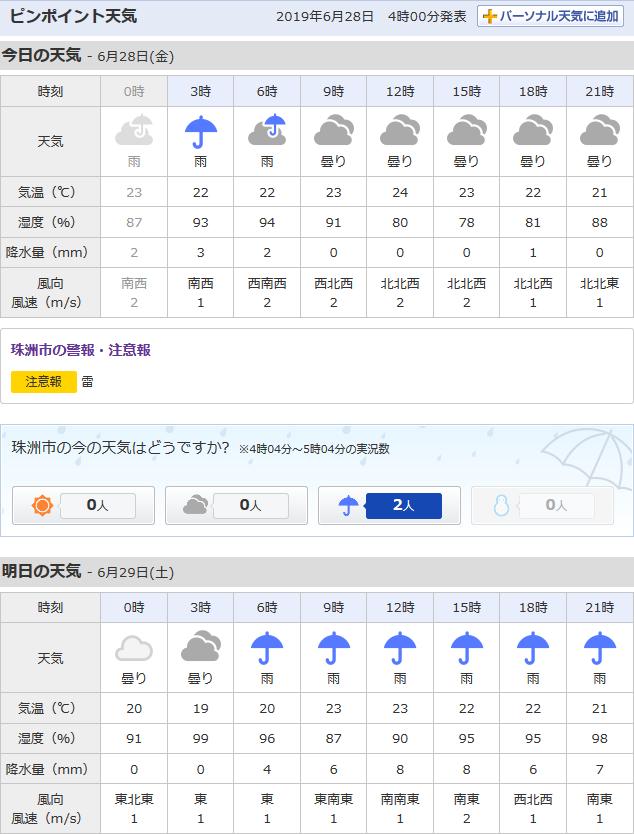 6/28天気予報