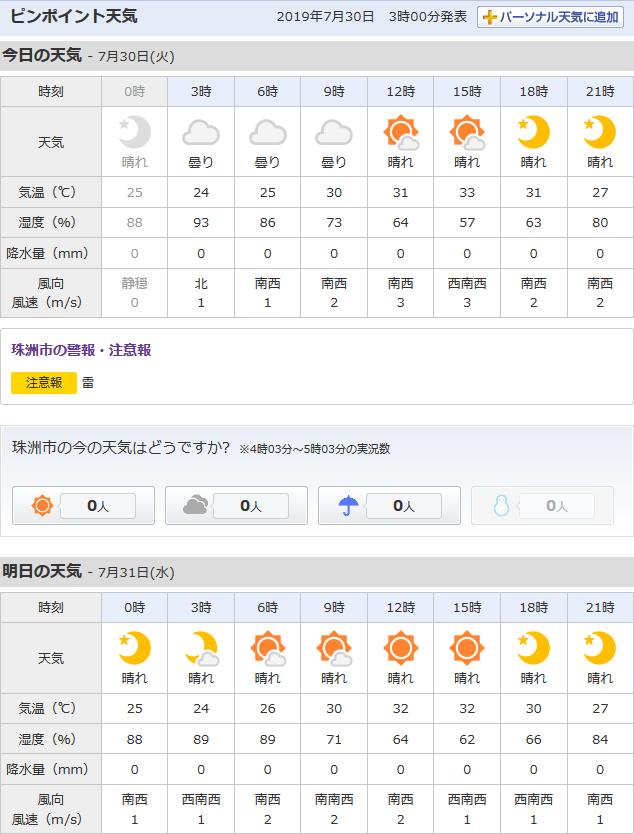 7/30天気予報