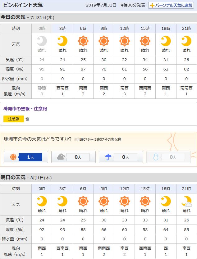 7/31天気予報