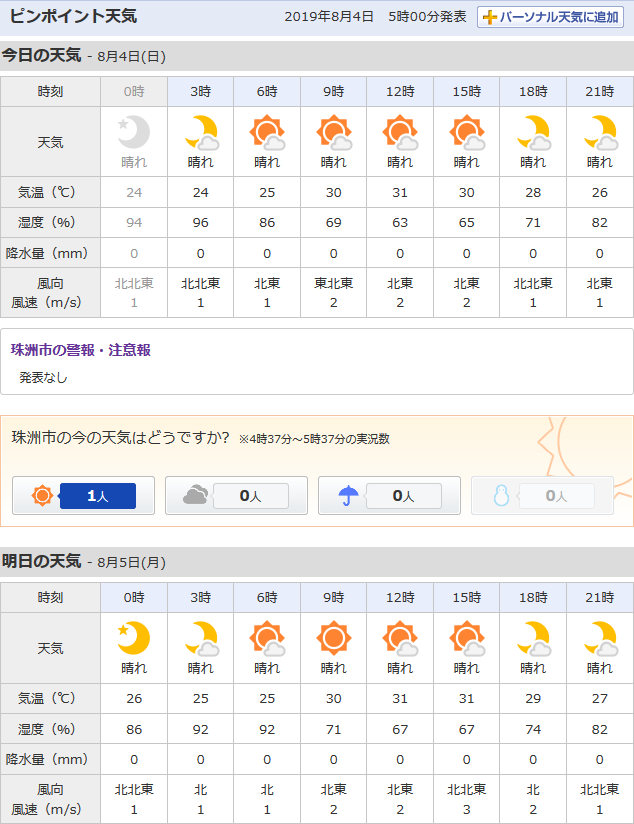8/4天気予報