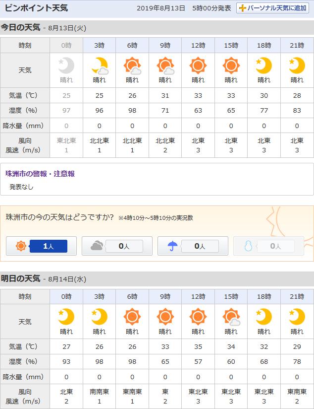 8/13天気予報