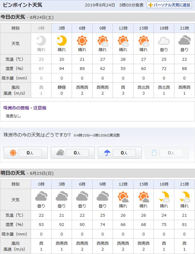 8/24天気予報