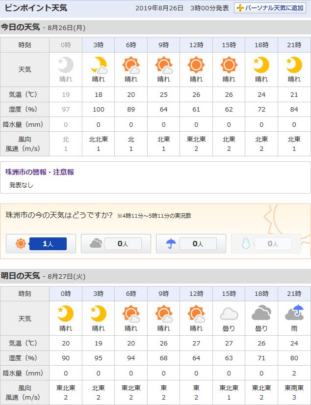 8/26天気予報