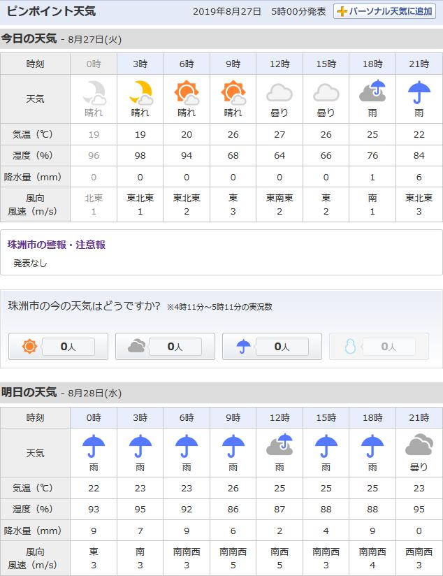 8/27天気予報