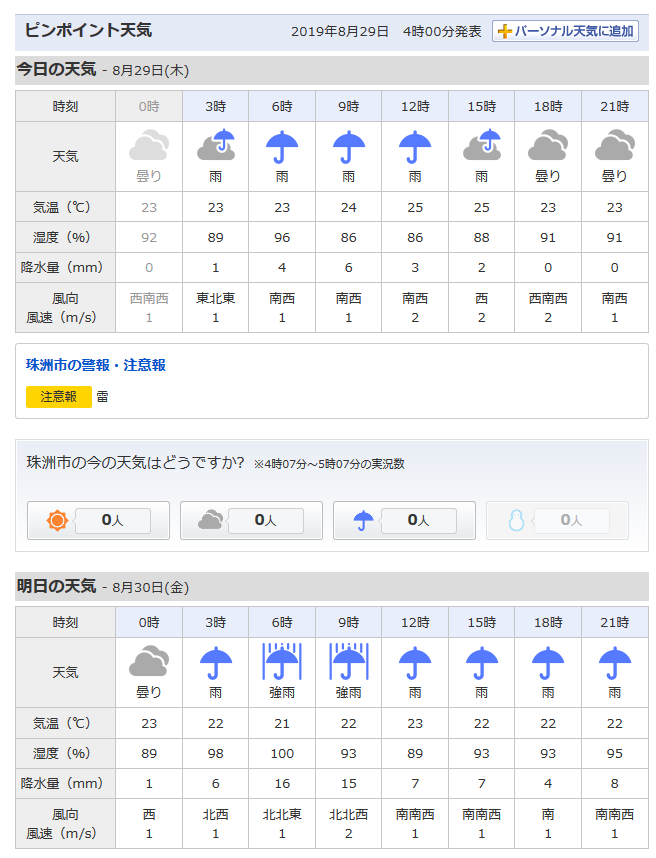 8/29天気予報