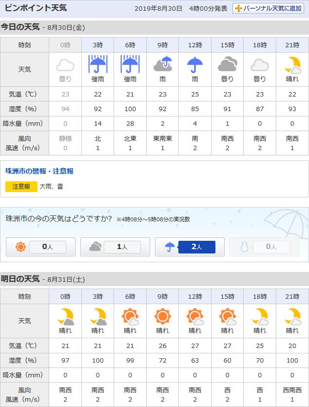 8/30天気予報
