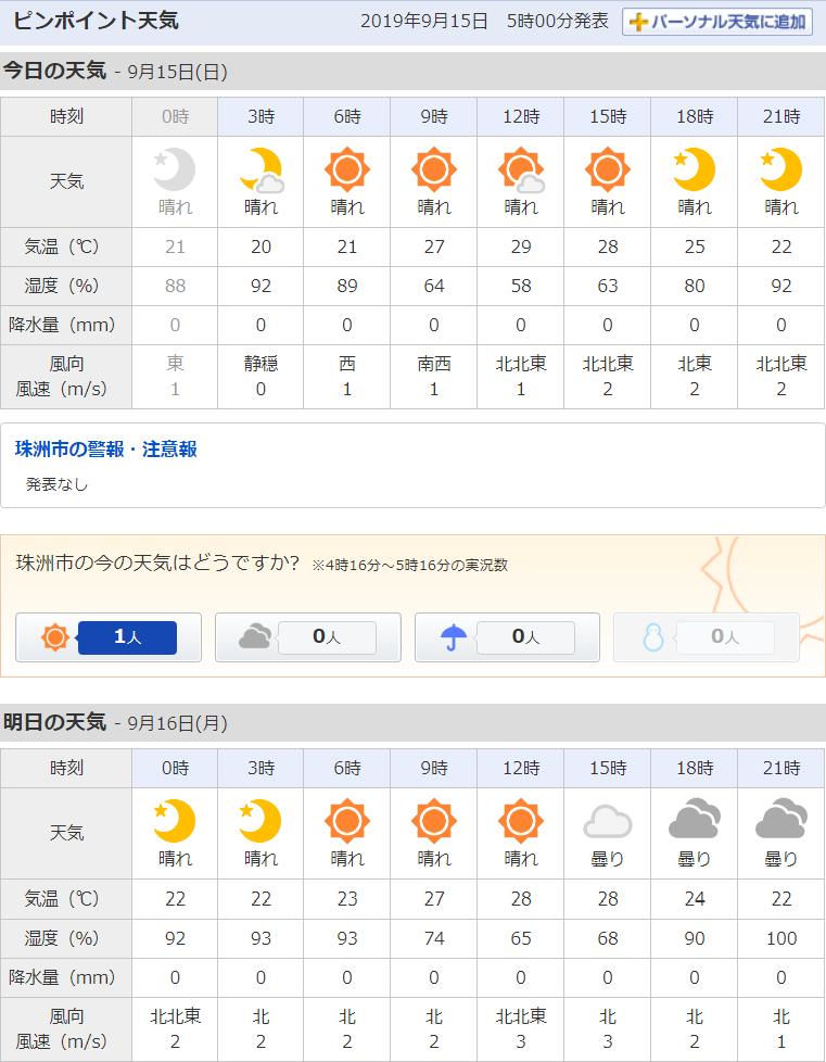 9/15天気予報