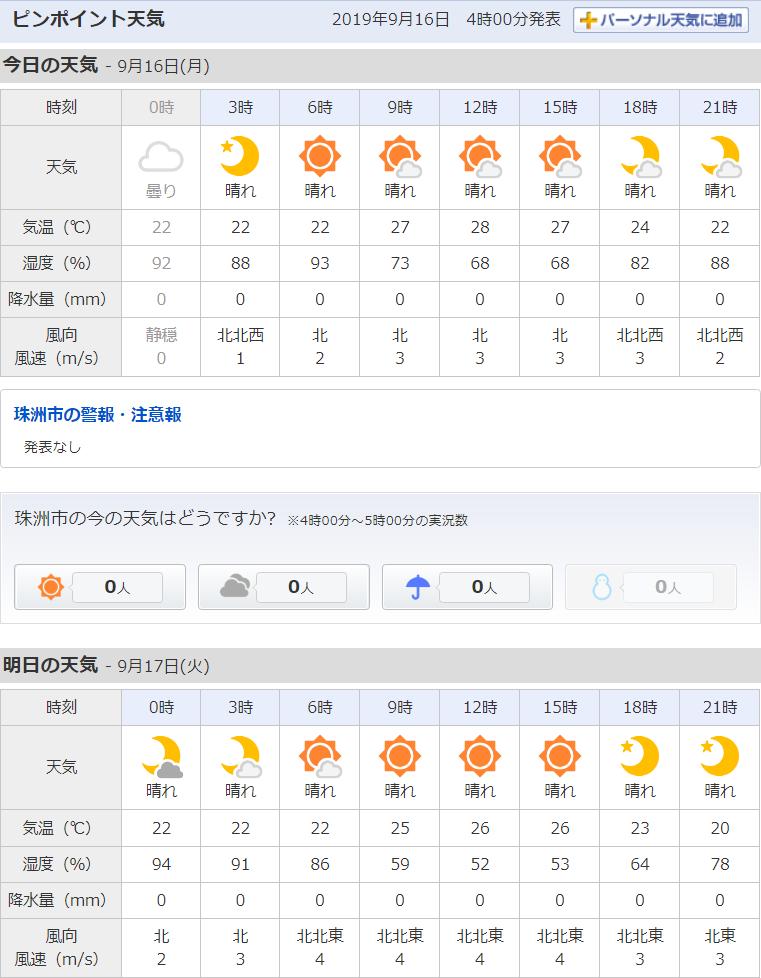 9/16天気予報