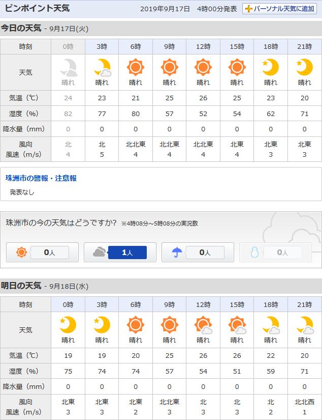 9/17天気予報