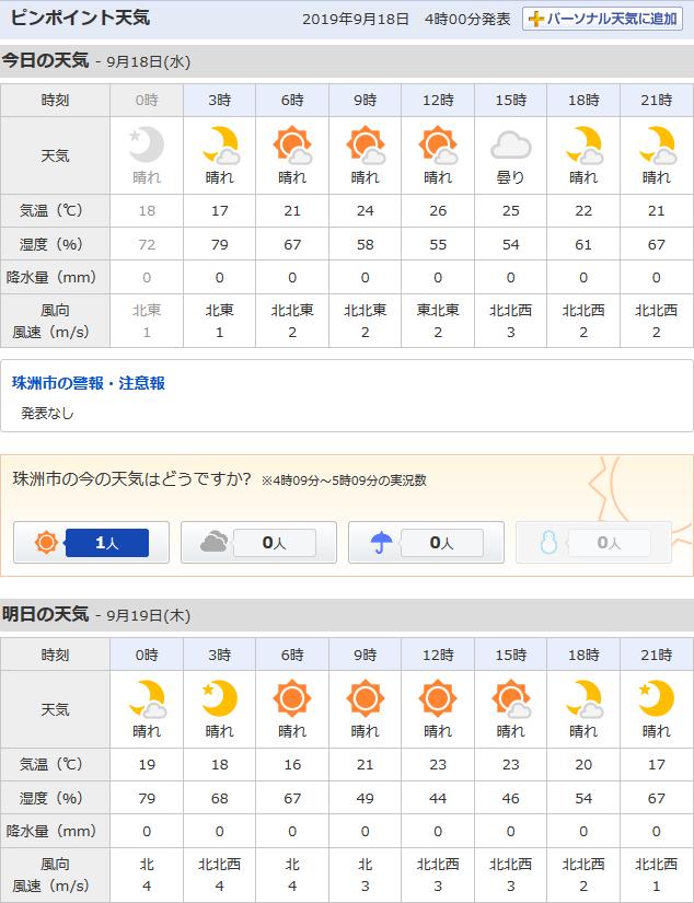 9/18天気予報