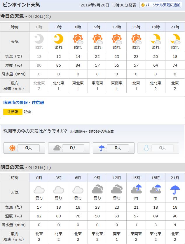 9/20天気予報