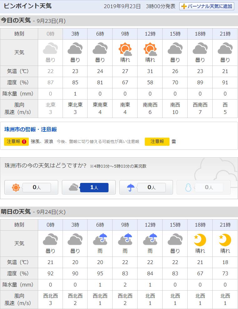 9/23天気予報