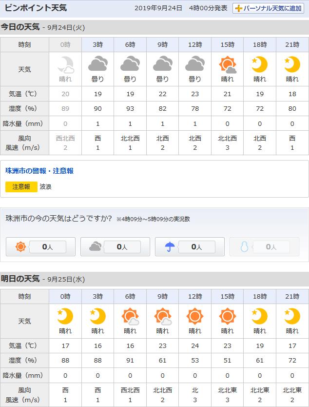 9/24天気予報