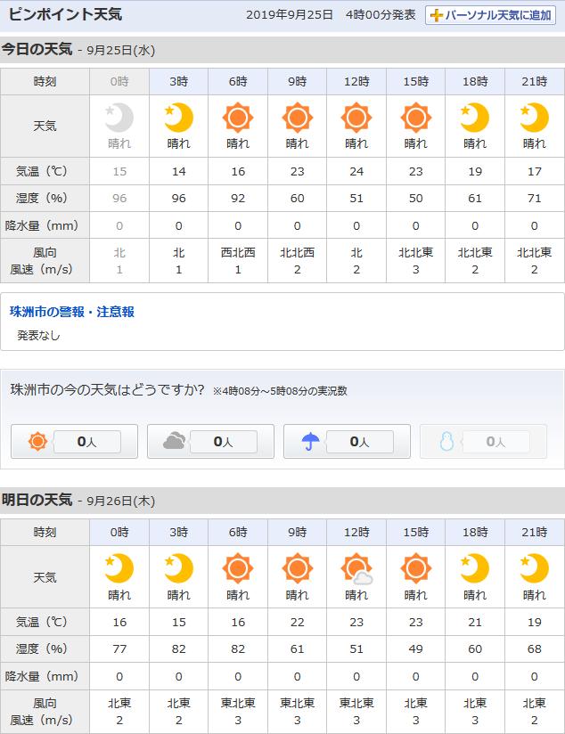 9/25天気予報
