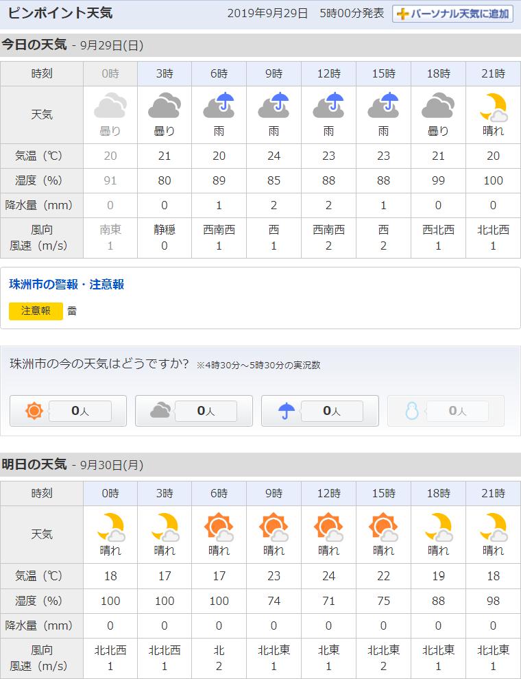 9/29天気予報
