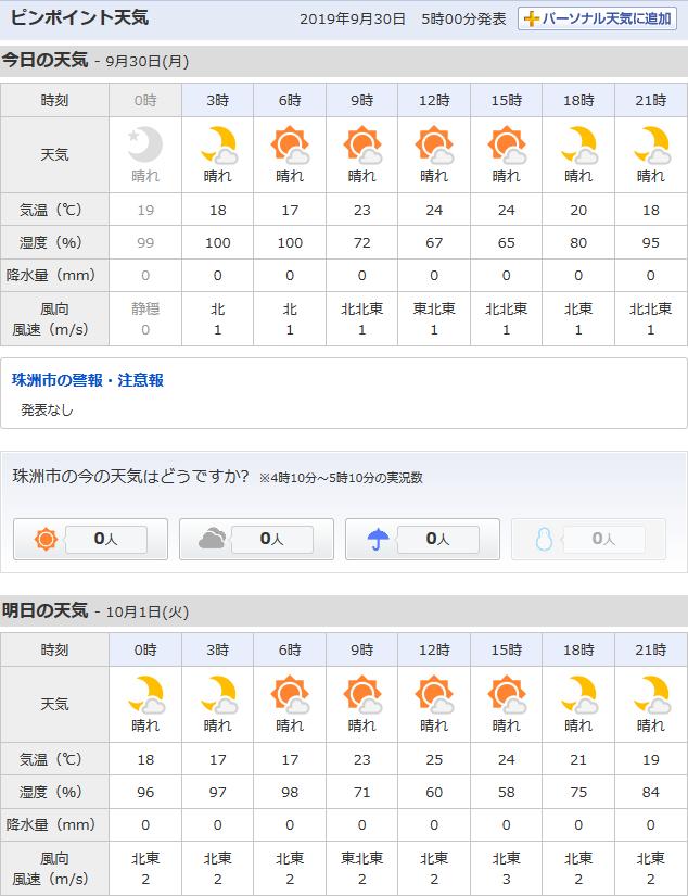 9/30天気予報