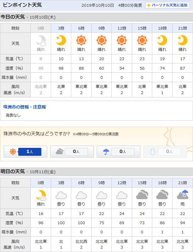 10/10天気予報