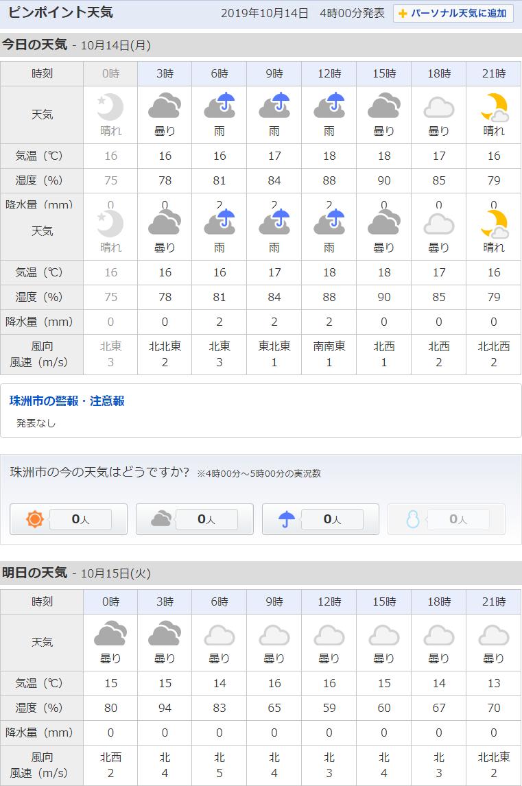 10/14天気予報