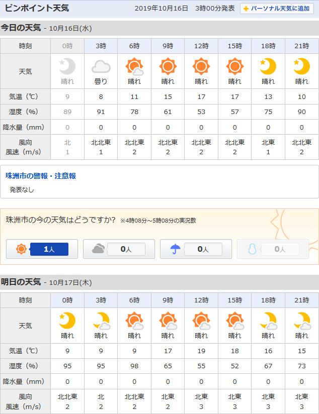 10/16天気予報