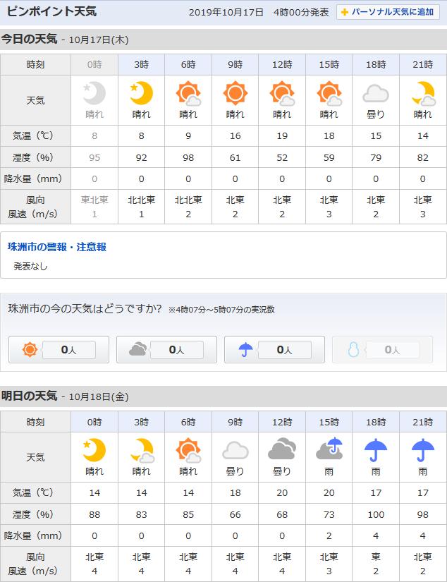 10/17天気予報
