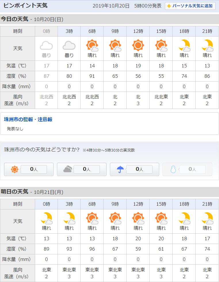10/20天気予報