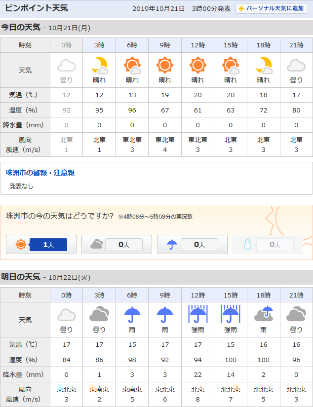 10/21天気予報