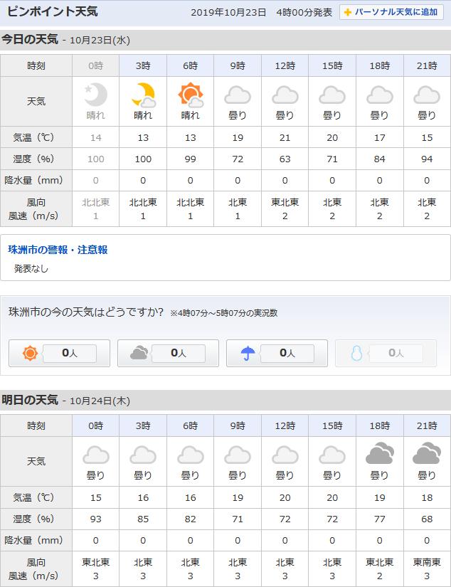 10/23天気予報