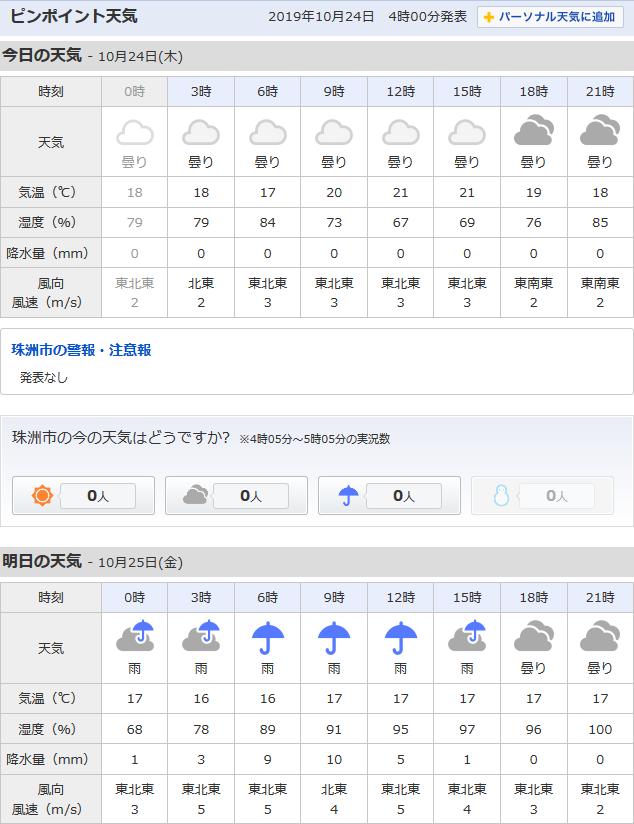 10/24天気予報