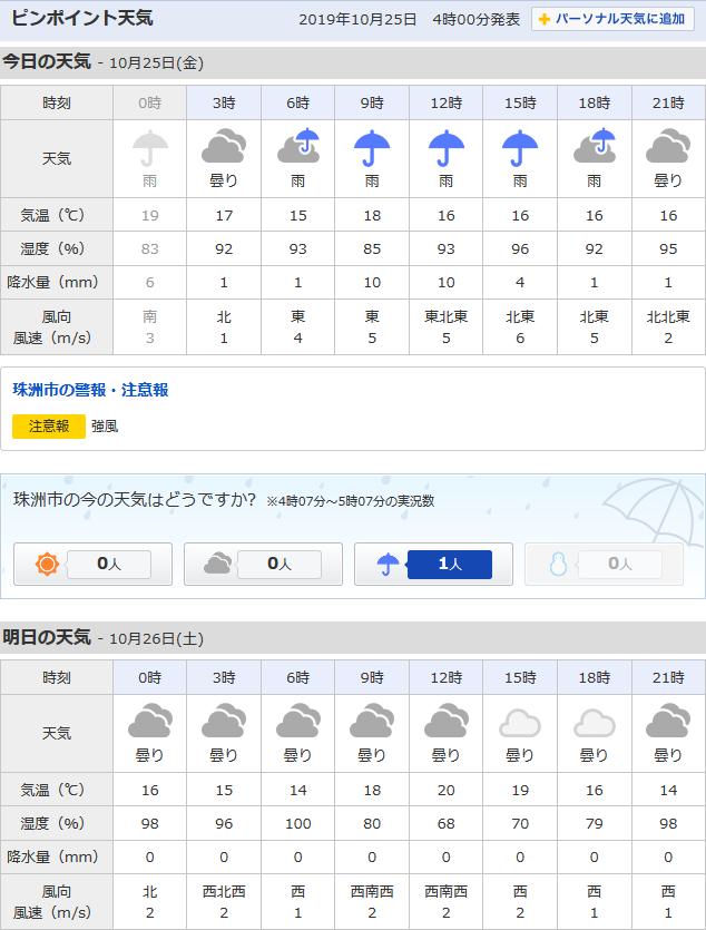 10/25天気予報