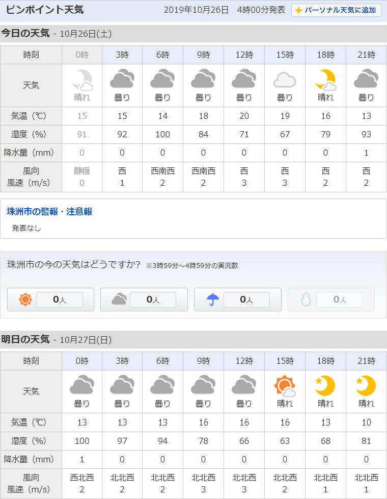 10/26天気予報