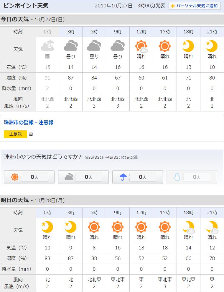 10/27天気予報