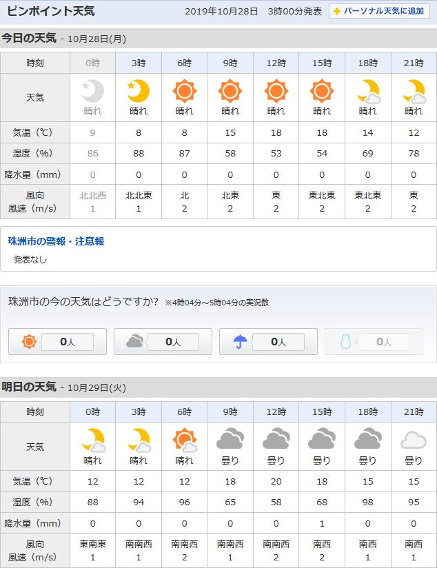 10/28天気予報