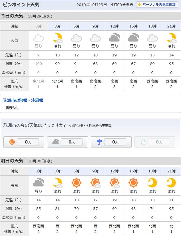 10/29天気予報