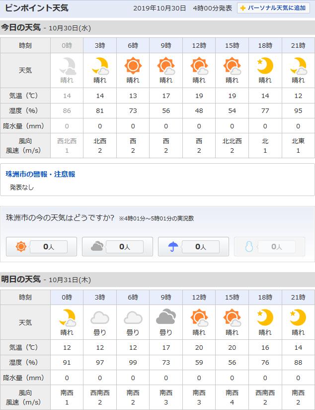 10/30天気予報