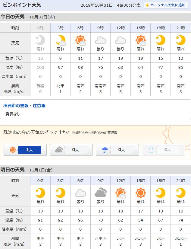 10/31天気予報