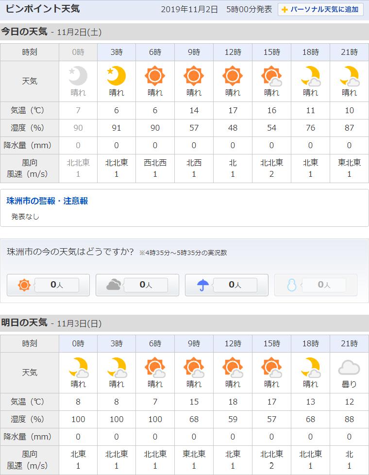 11/2天気予報