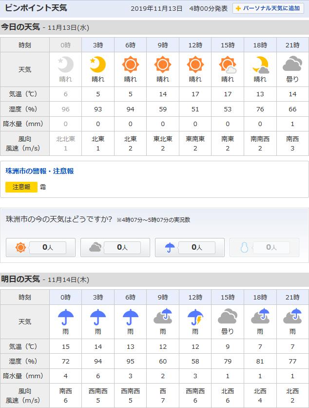 11/13天気予報