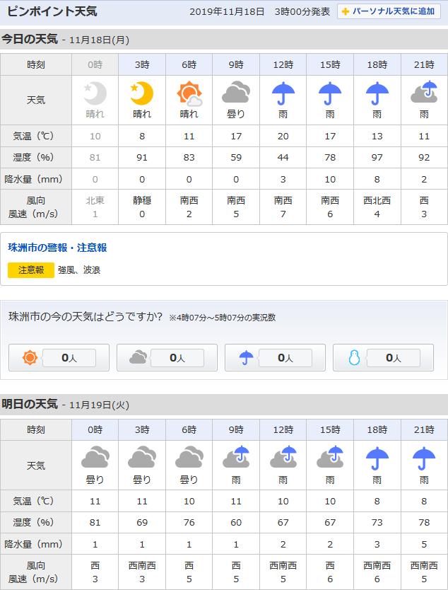 11/18天気予報