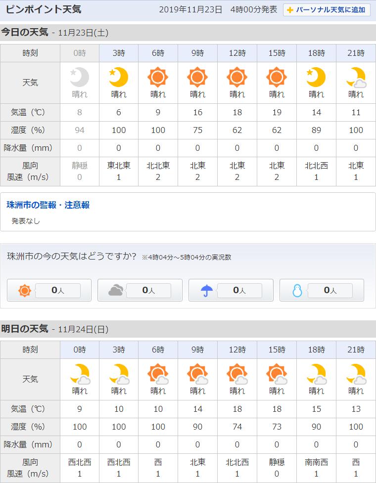 11/23天気予報