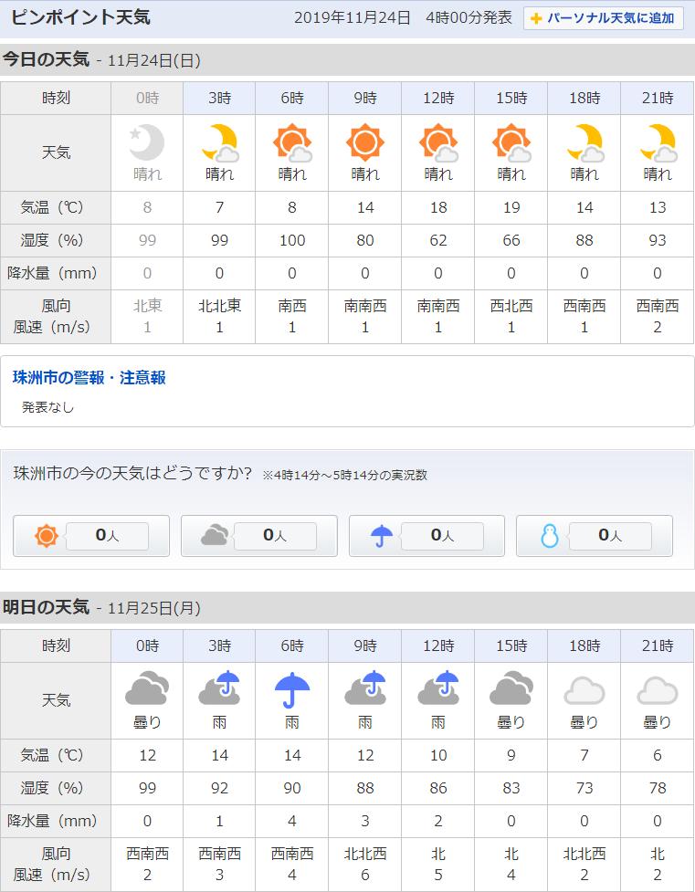 11/24天気予報