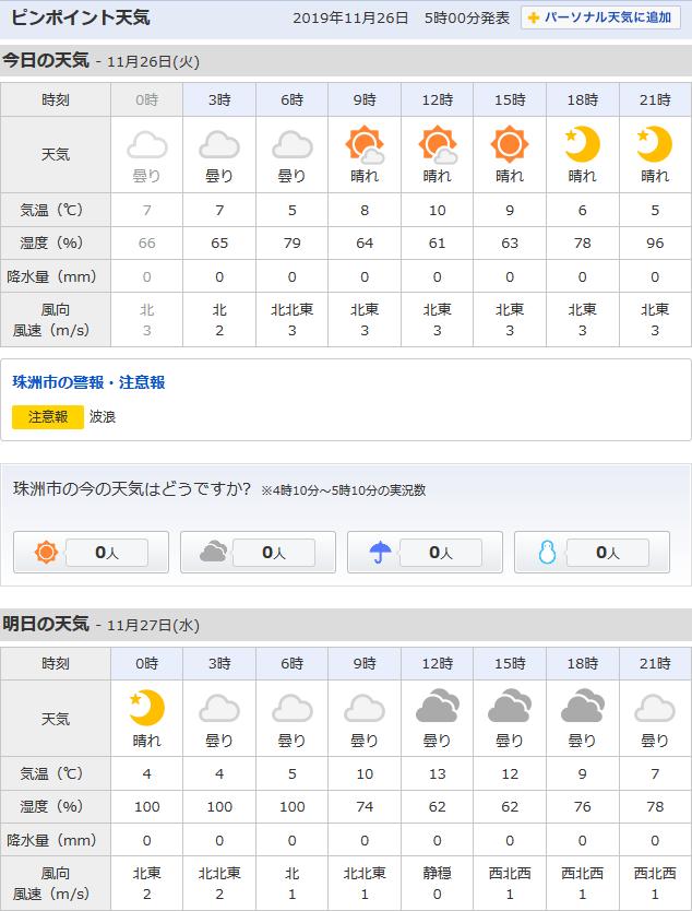 11/26天気予報