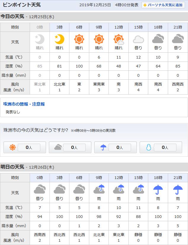12/25天気予報