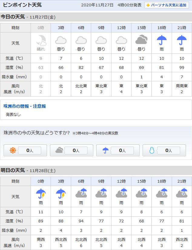 11/27天気予報