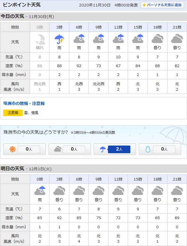 11/30天気予報